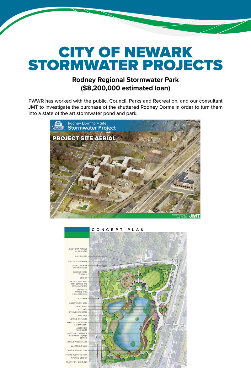 Stormwater Projects 800