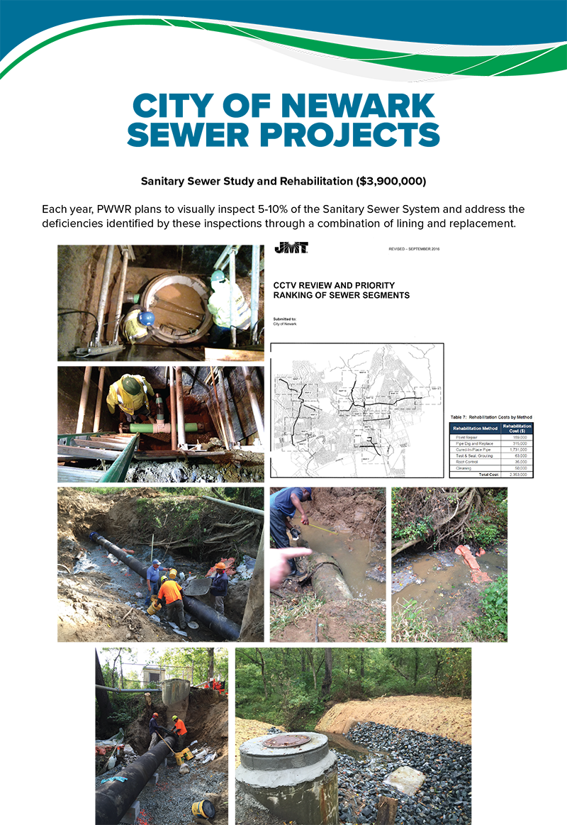 Sewer Projects 800
