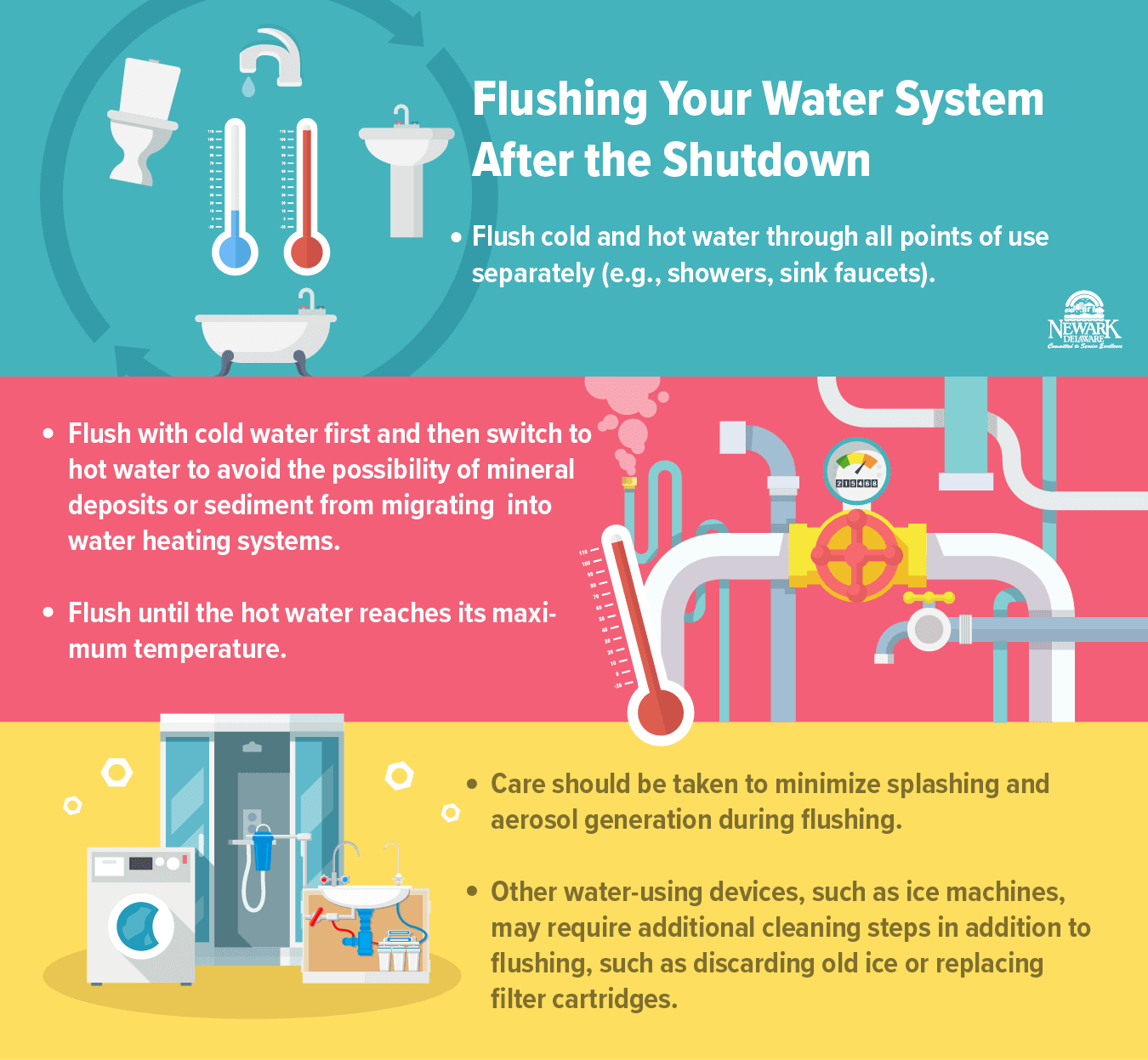 Flushing Your Water System After the Shutdown
